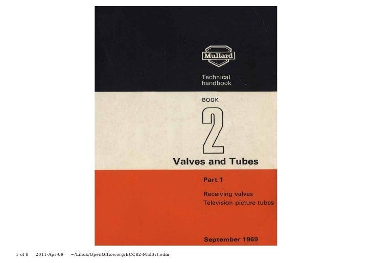 Valve & Amplifier Design, ECC82 (12AU7) Data, Mullard Valves