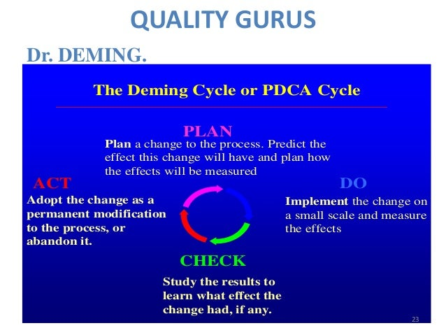 quality gurus comparison A comparison of deming, juran, and crosby it is useful for if you have tqm course.