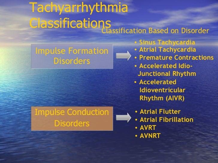Impulse Formation Disorders Impulse Conduction Disorders <ul><li>Sinus Tachycardia </li></ul><ul><li>Atrial Tachycardia </...