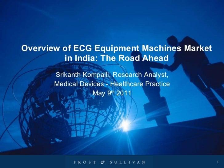 Overview of ECG