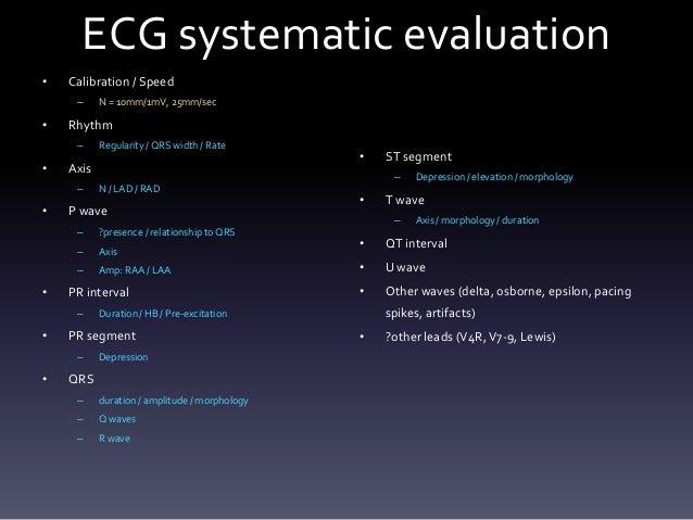 Systematic ECG Interpretation