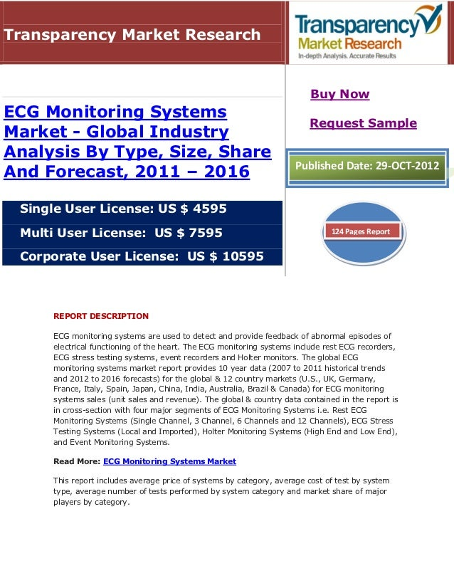 Transparency Market Research                                                                         Buy NowECG Monitoring...