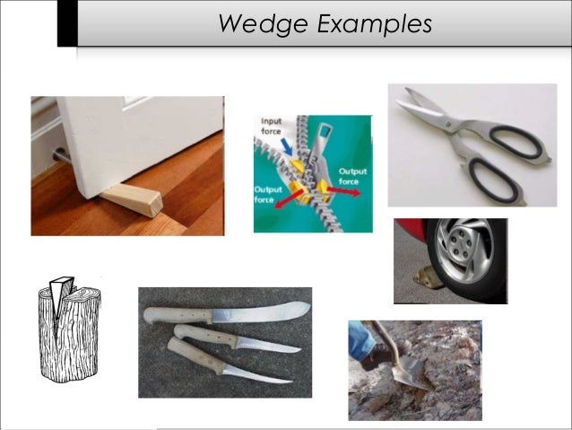 Inclined Plane Examples In Everyday Life image gallery of wedge examples in everyday life