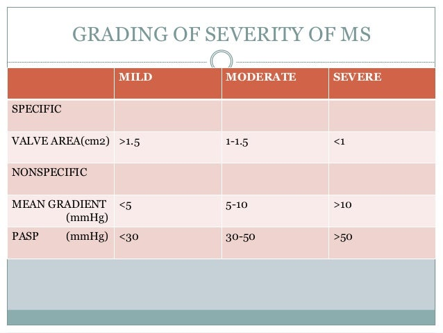 Echocardiography in mitral_stenosis