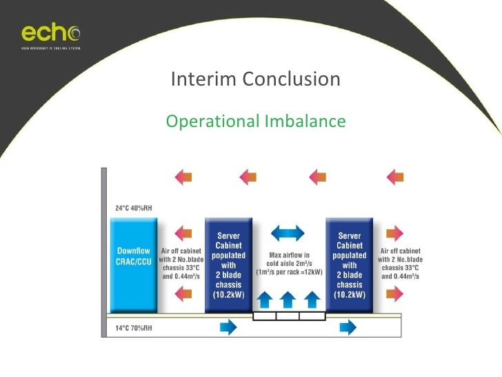 What is an interim conclusion?