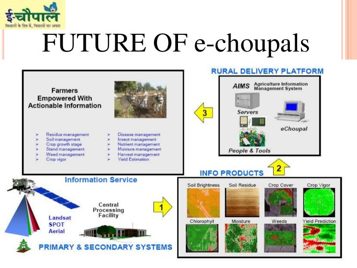 developing a rural market e-hub the case study of e-choupal experience of itc The e-choupal initiative by itc is by far one of the most successful initiatives in empowering the rural farmers thus building a healthy rural network across 40,000 villages in 9 states the initiative currently empowers 4 million farmers while the number is growing fast.
