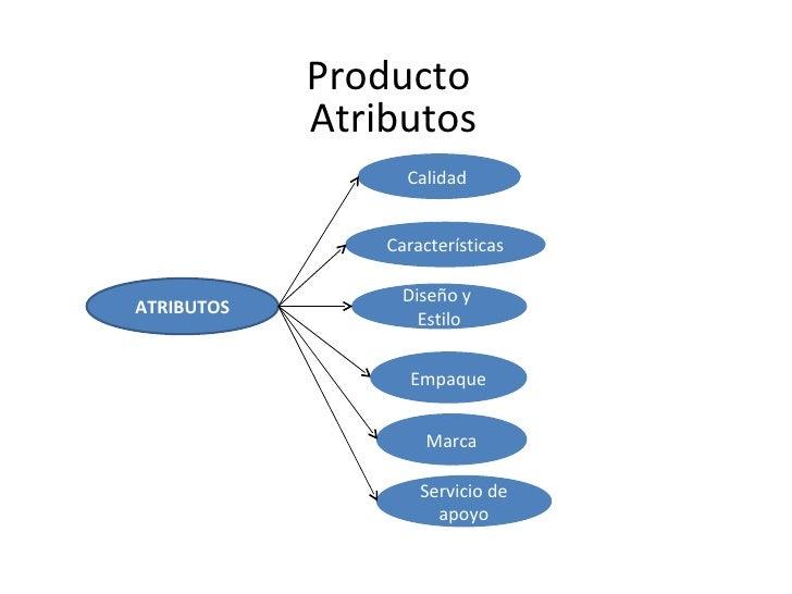 Producto  Atributos ATRIBUTOS Calidad  Características Empaque Diseño y  Estilo Marca Servicio de apoyo