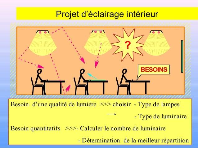 BESOINS ? Besoin d'une qualité de lumière >>> choisir - Type de lampes - Type de luminaire Besoin quantitatifs >>>- Calcul...
