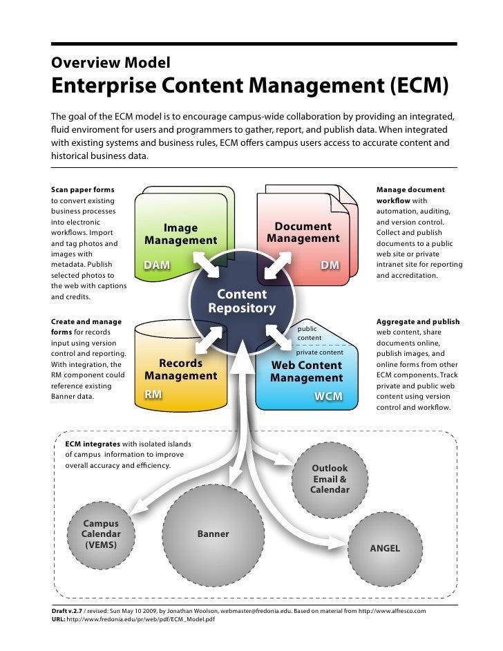 Overview Model Enterprise Content Management (ECM) The goal of the ECM model is to encourage campus-wide collaboration by ...