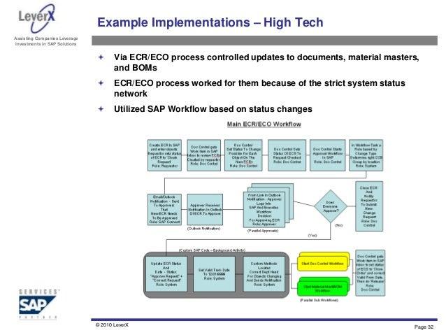 ordering system documentation