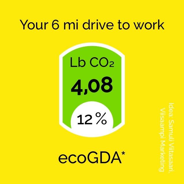 Your 6 mi drive to work Lb CO₂  4,08 ecoGDA*  Idea: Samuli Viitasaari, Viisaampi Marketing  12 %