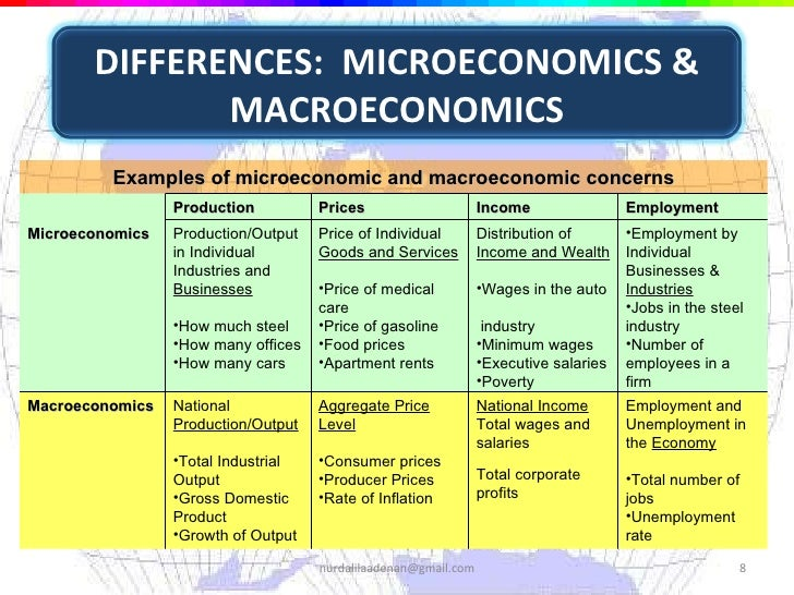 microeconomics and macroeconomics Microeconomics vs macroeconomics there are differences between microeconomics and macroeconomics, although, at times, it may be hard to separate the functions.