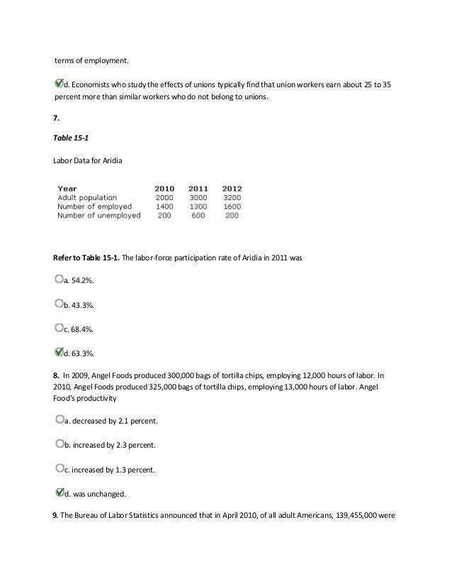 Order econ homework
