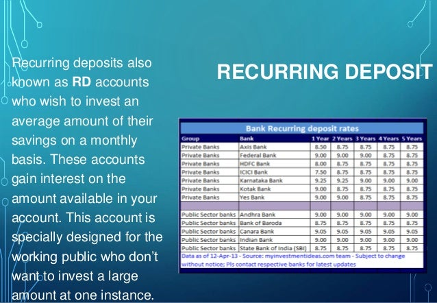 types of deposits and bank accounts Hdfc provides a wide range of term deposit accounts including fixed deposits, recurring deposits, tax saving deposits and much more read more for further details of deposit accounts in.