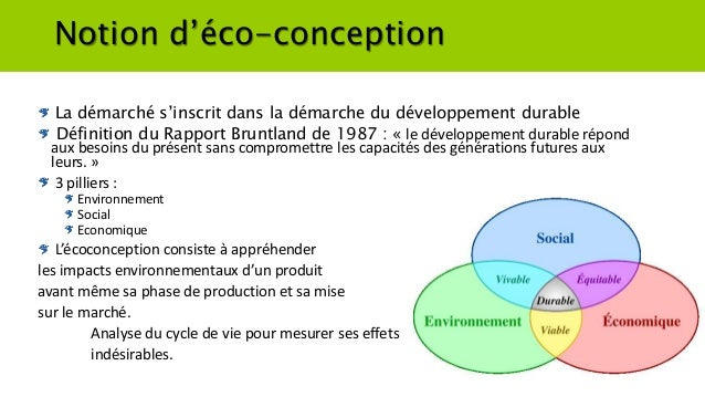 Eco conception - Definition de conception ...