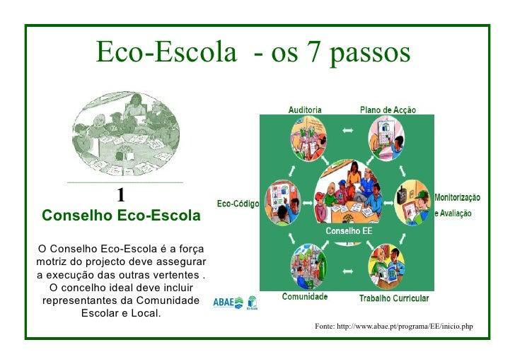 Eco-Escola - os 7 passos               1 Conselho Eco-EscolaO Conselho Eco-Escola é a forçamotriz do projecto deve assegur...