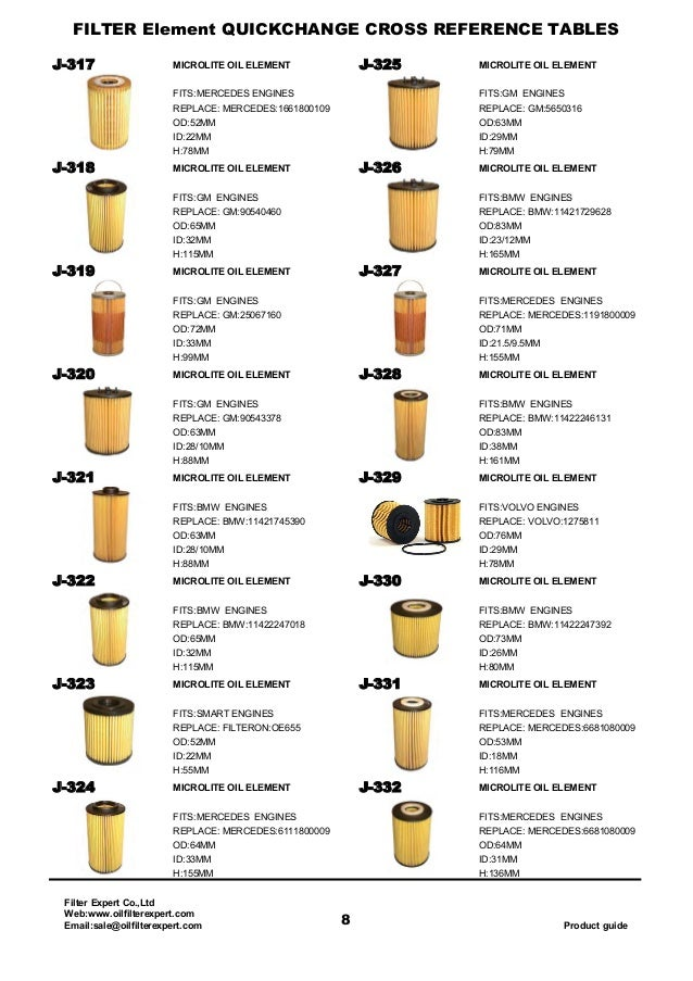 Related Keywords & Suggestions For Oil Filter Cross Reference