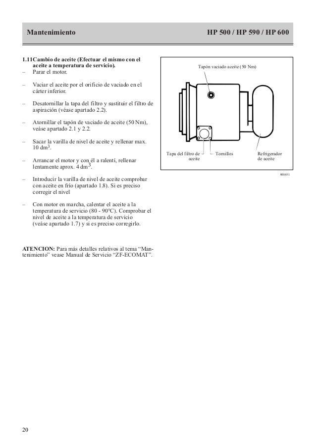 Ecomat i manual repararo nivel i ii