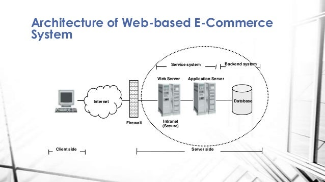 architectural framework of e commerce pdf