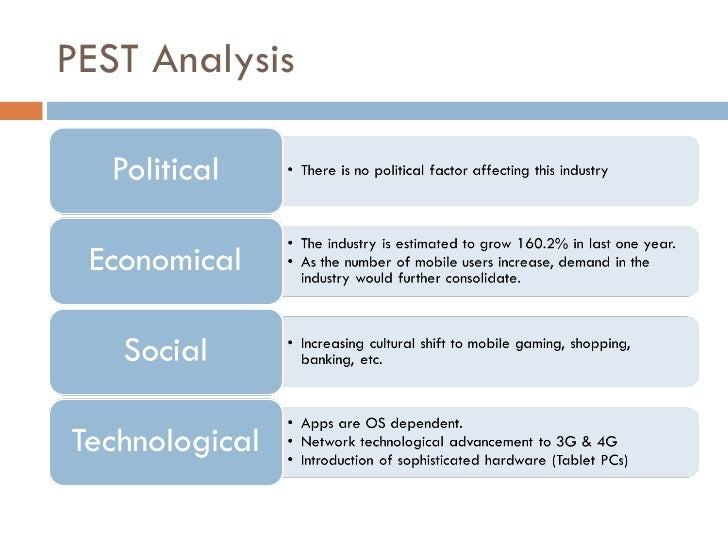 video on demand pest analysis Pest analysis tips &tools sports movie technologies, video on demand  business terms and topics cluster2015 company analysis company profiles company.