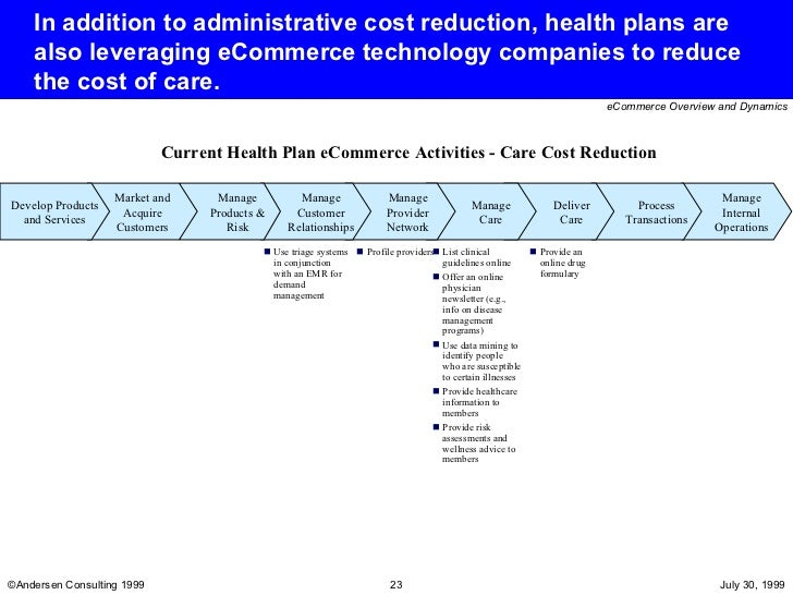 Health Care Business Plan Template Best Free Home