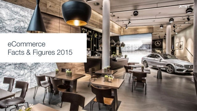 eCommerce  Facts & Figures 2015 © www.twt.de Quellenangabe: Mercedes