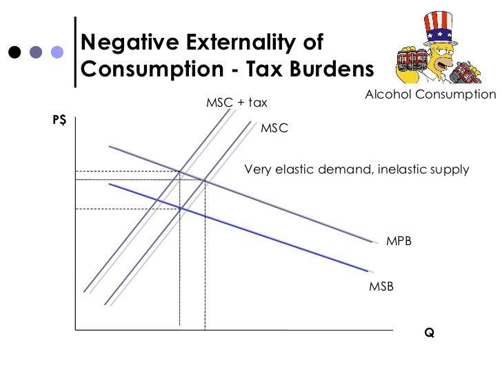 Consumption Essay