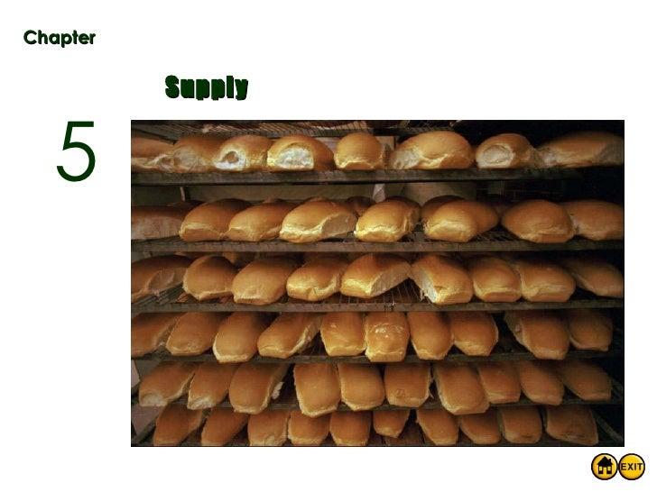 Econ Ch5 Supply