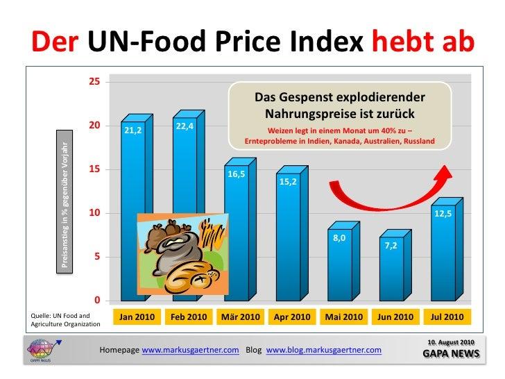 Der UN-Food Price Index hebt ab                                                 25                                        ...