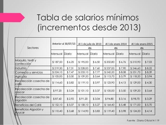 tabla de salario 2015 tablas de salarios minimos 2014 images