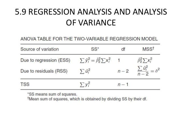 econometrics a regression analysis Econometric analysis:  econometrics, and quantitative  this course will focus on applied regression analysis and is intended to give students hands-on.