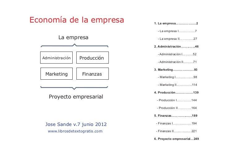 Economía de la empresa            1. La empresa…………….....2                                    - La empresa I……….…...7     ...