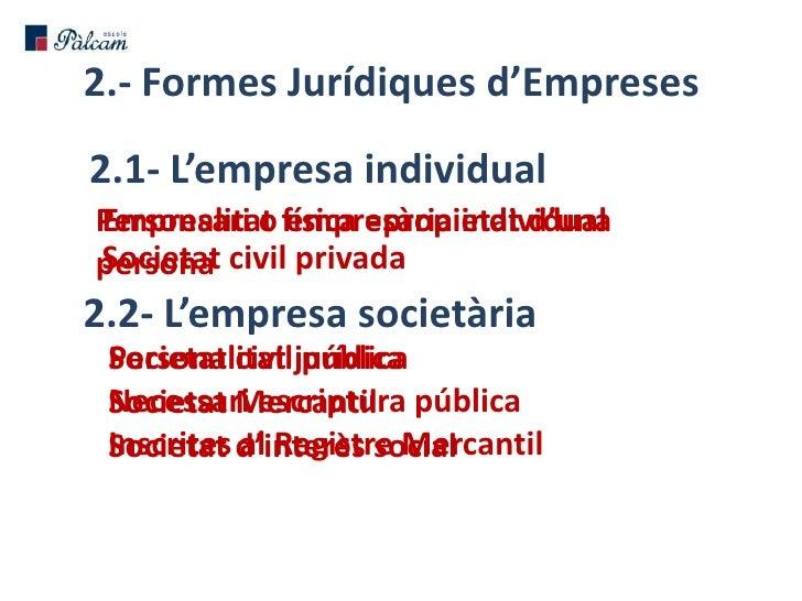 2.- Formes Jurídiques d'Empreses 2.1- L'empresa individual Personalitat física =propietat d'una Empresari o empresària ind...