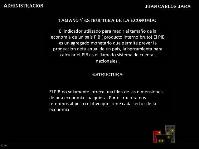 ADMINISTRACION                                                 Juan Carlos Jara                     Tamaño y estructura de...