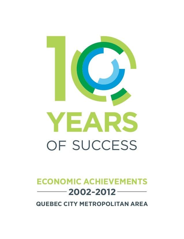 ECONOMIC ACHIEVEMENTS2002-2012QUEBEC CITY METROPOLITAN AREA