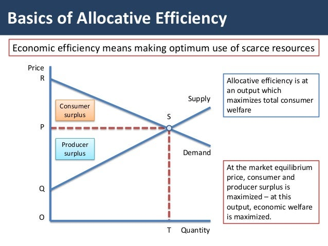 Allocative efficiency occurs when