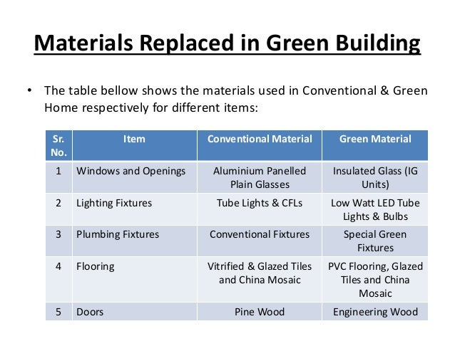 Non Sustainable Building Materials