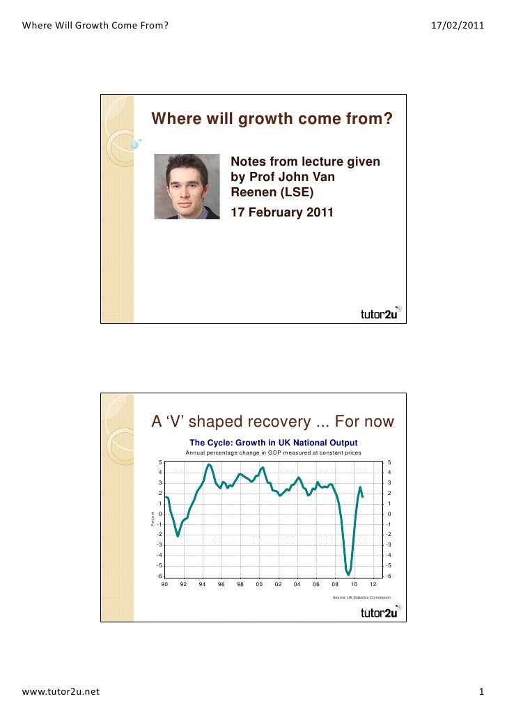WhereWillGrowthComeFrom?                                                                                              ...