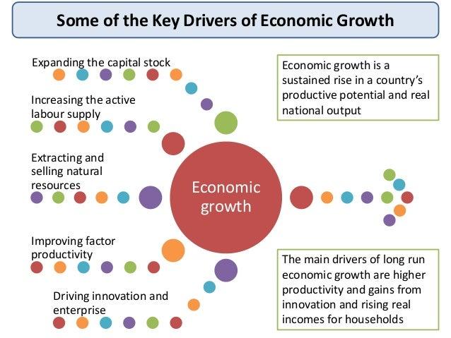 causes economic growth essay