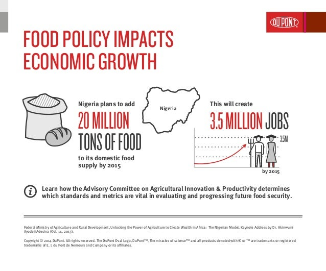 Food Policy Impacts Economic Growth in Nigeria