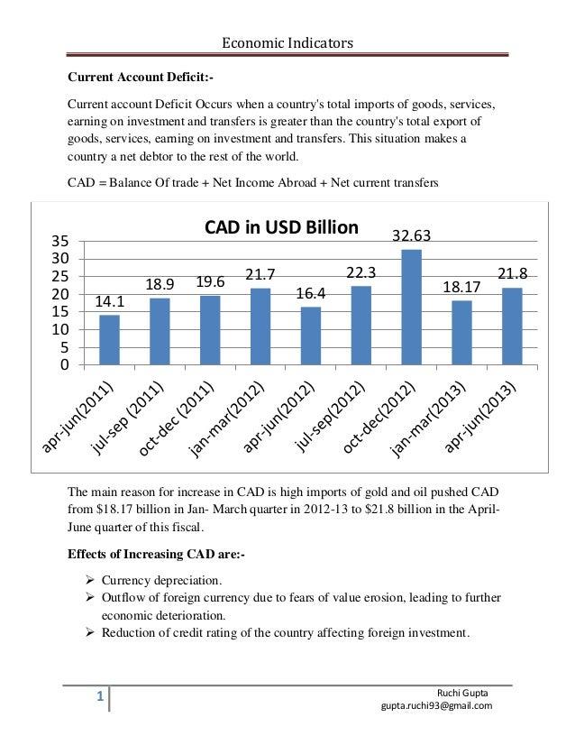 Economic Indicators 1 Ruchi Gupta gupta.ruchi93@gmail.com Current Account Deficit:- Current account Deficit Occurs when a ...