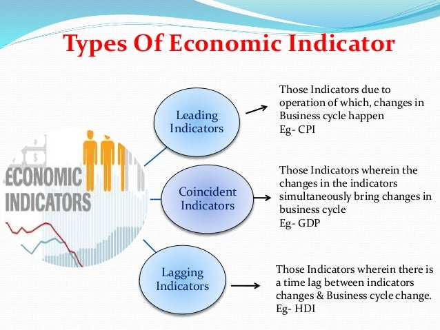 assignment 4 macroeconomic indicators Module 1: key macroeconomic indicators and their measurement what do macroeconomic indicators like gdp, the unemployment rate, and inflation really mean how are they measured how should the figures for such variables be interpreted.