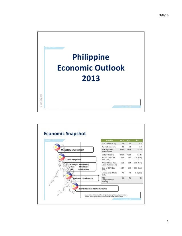Biz Outlook for 2013