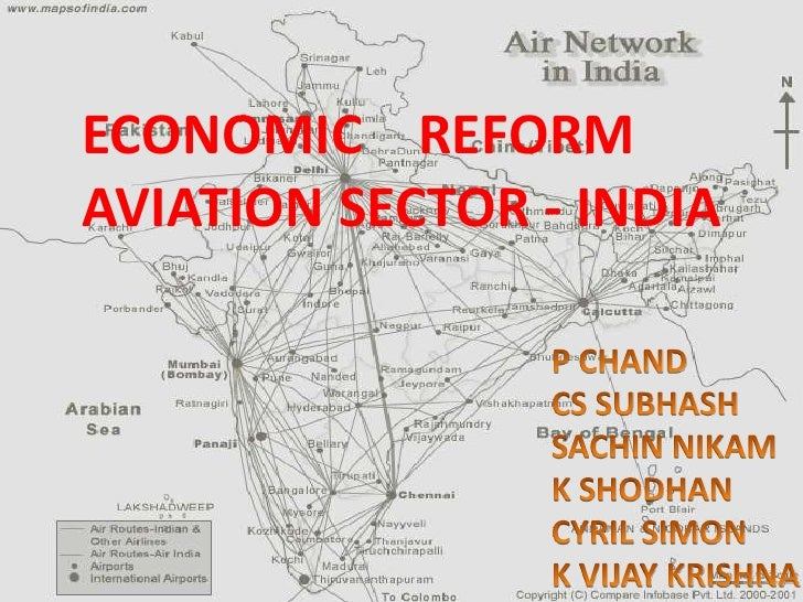 ECONOMIC REFORMAVIATION SECTOR - INDIA