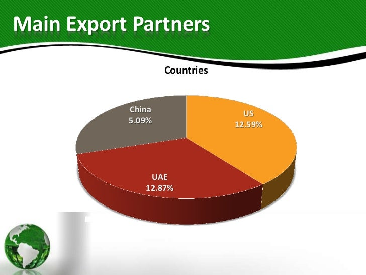major export and import in china How important are exports to china to the dutch economy  what is the  significance of china's imports for the dutch national economy  other major  german export products are electrical equipment and various types of.