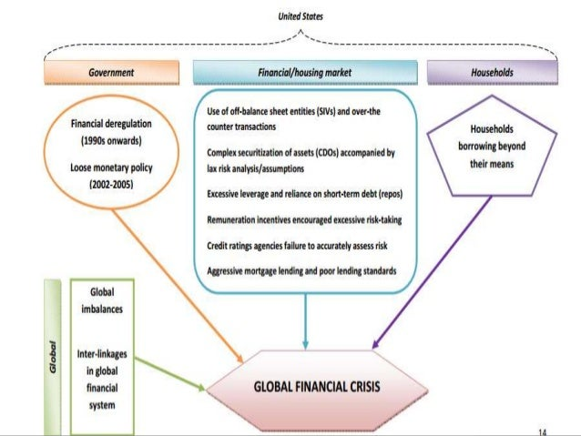 impact of global economic slump in Islamic development bank impact of global economic recession on oil market and due to economic recession, the slump in global economy and world trade, which started from late 2008, has adversely affected global oil demand.