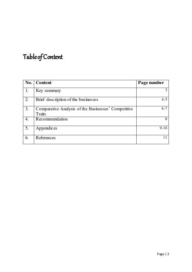 Assignment Page Numbering Content Page Number 1
