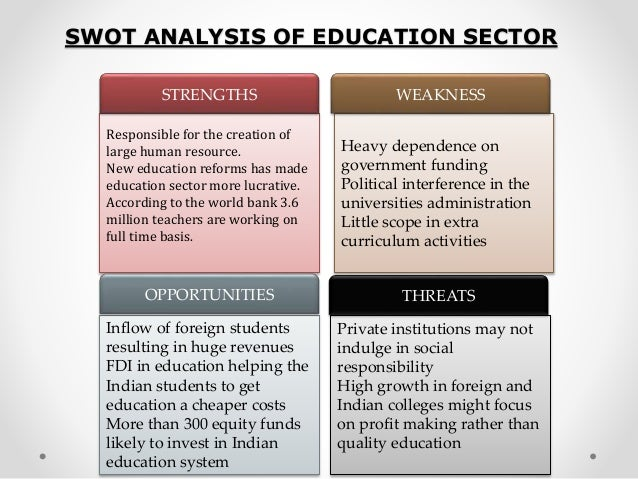 swot analysis on indian energy sector