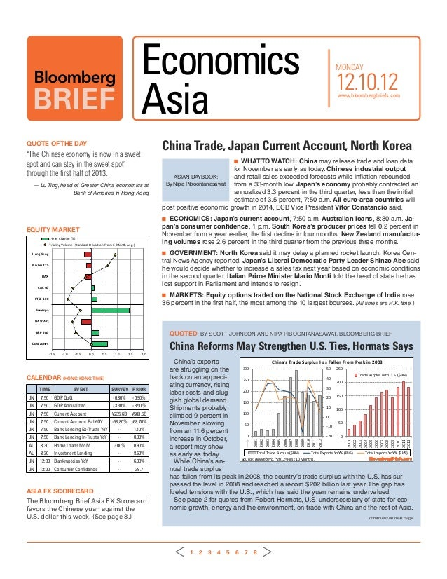 Economics Asia