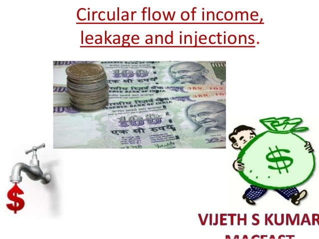 Circular flow of income,leakage and injections.